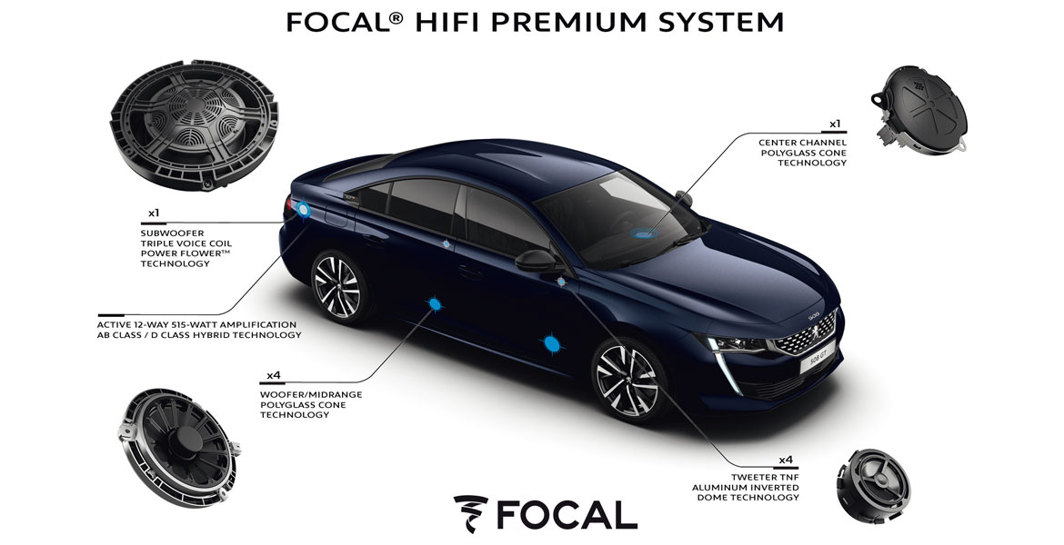 The Focal Premium Hi-Fi Option for the Peugeot 508 & 508 SW