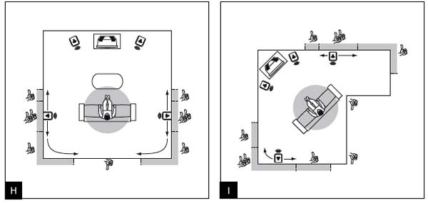 Positioning of speakers in a home theater configuration focal listen beyond - Home cinema enceinte ...